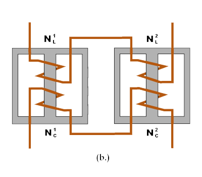 Illustration of dual EI core saturable reactor element.