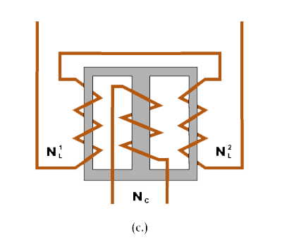 Illustration of single EI core saturable reactor element.