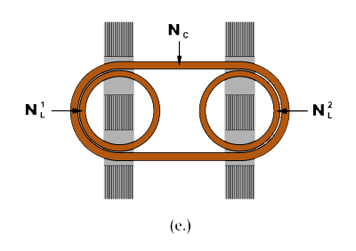 Illustration of dual EI core saturable reactor element with common control winding.